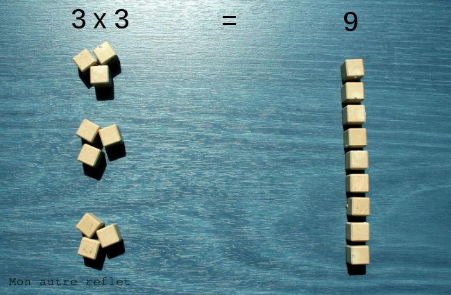 Lubienska exemple multiplication