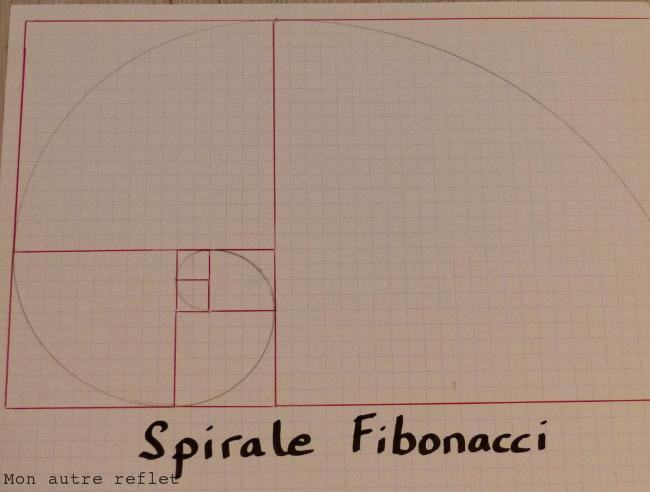 tracer une spirale de fibonacci
