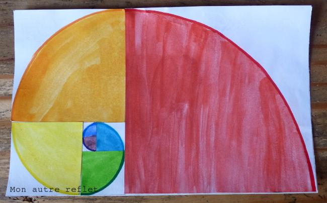 dessin spirale suite de Fibonacci