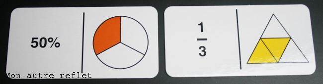 matériel fractions