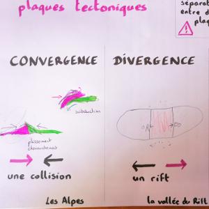 Vocabulaire sur le mouvement des plaques tectoniques