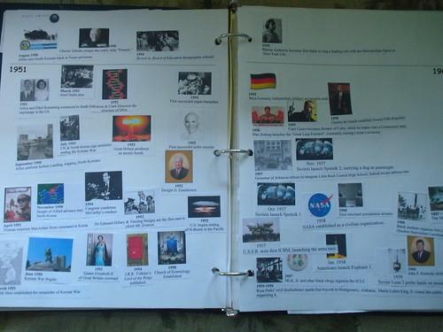 exemple livre des siècles collage