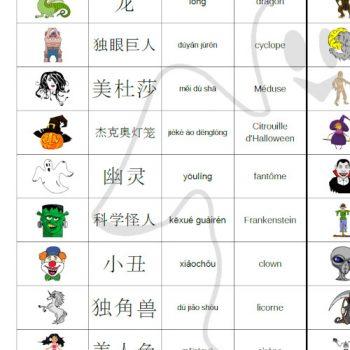 Récapitulatif des créatures fantastiques en chinois