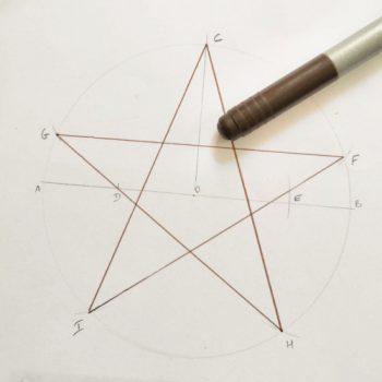 Apprendre à dessiner un pentagramme